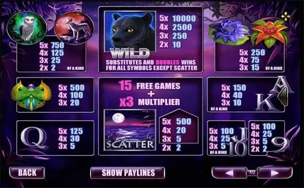 Payrate-Panther-Moon