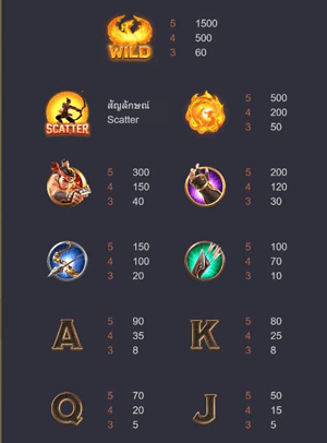 Legend-of-Hou-Yi-payout-rate