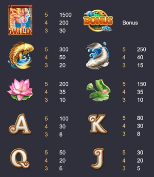 Dragon Legend payout rate